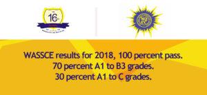 2018 WAEC RESULTS